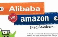 Amazon отчиталась о рекордном квартальном убытке